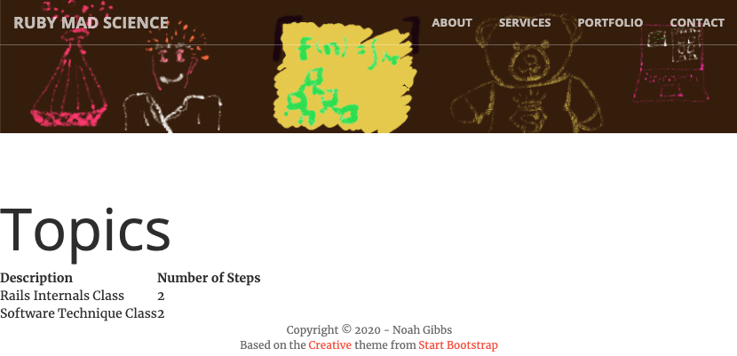 A sketchy header with a mad scientist, a bubbling flast and a teddy bear sits above a still-default-looking Rails app.